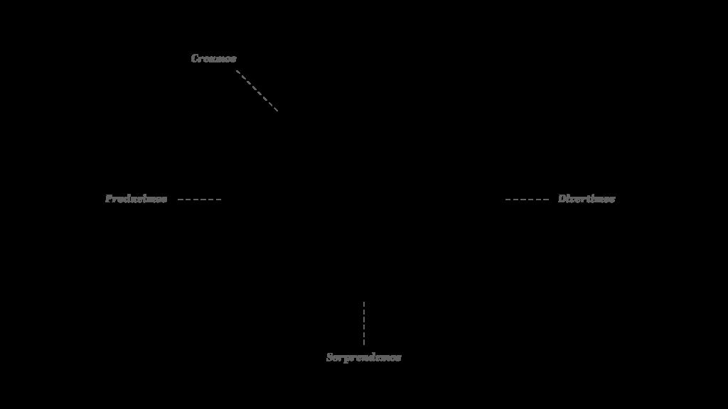 harpo-02-cerebro-4c